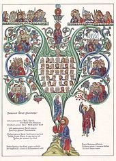 Genealogy of Jesus - Wikipedia, the free encyclopedia