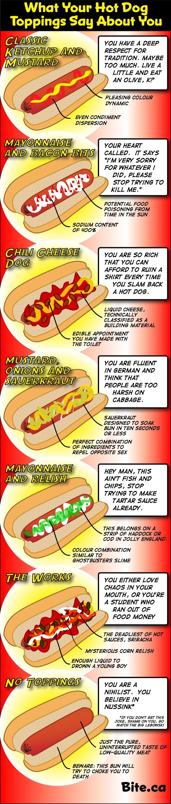 What does your hotdog toppings say about you?!?!