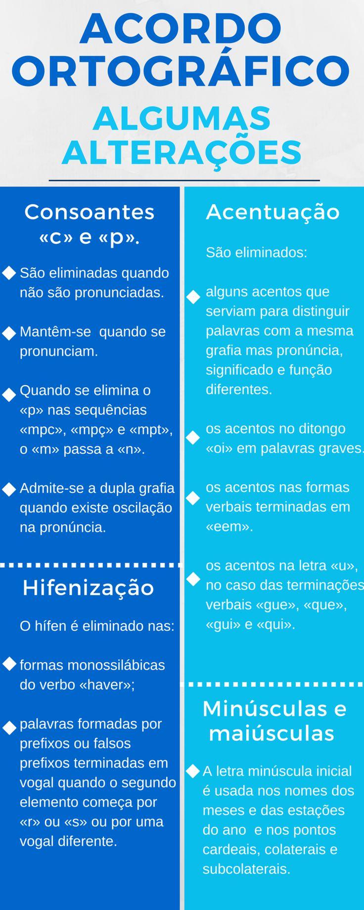 Acordo ortográfico-(Algumas Alterações)