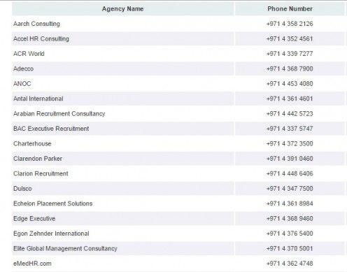 Recruitment Agencies in #Dubai