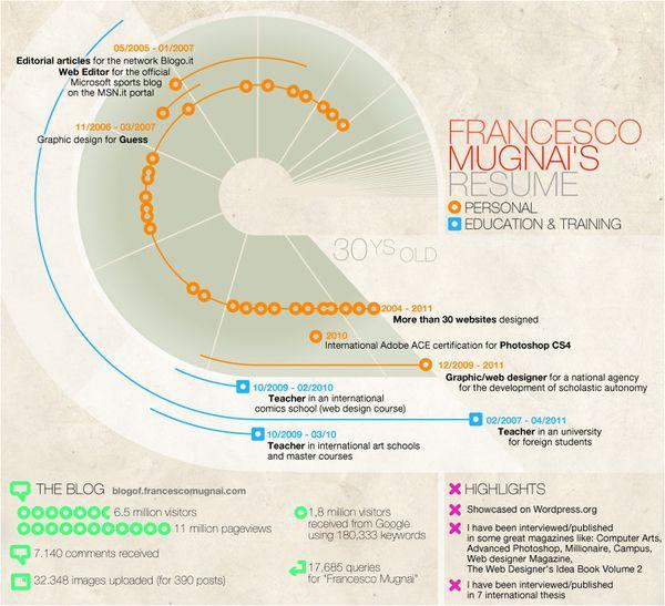 My infographic resume by Francesco Mugnai, via Behance