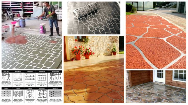 Cheating Concrete Floor For Garden And Outdoor Decorating