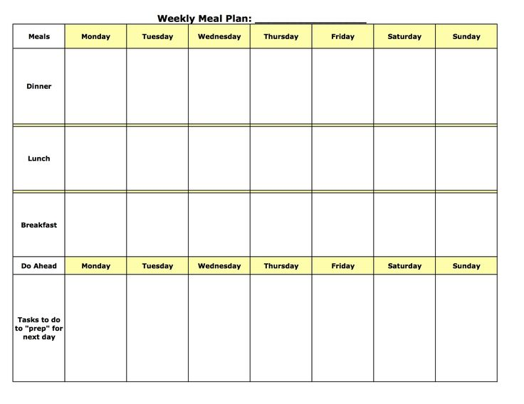 Food Planning Template   Google Search