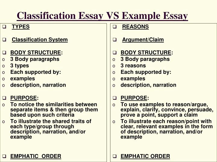 How to Write a Division Classification Essay