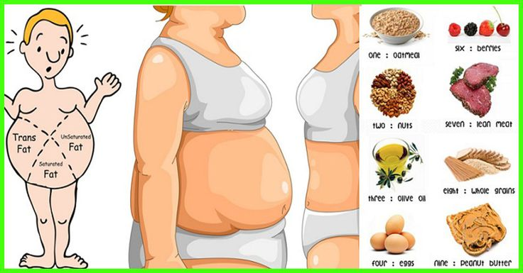 Belly fat is a common problem that most of us face. Here are a few fat burning foods that will add to your fitness regime and make it easier for you to lose weight.