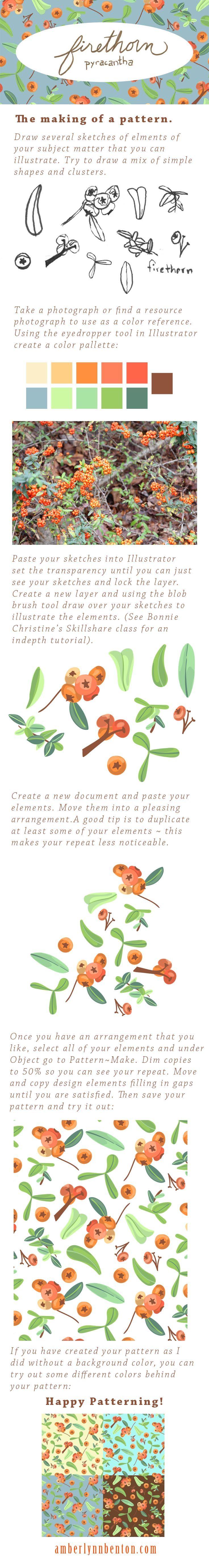A brief illustrated pattern making tutorial using Adobe Illustrator.