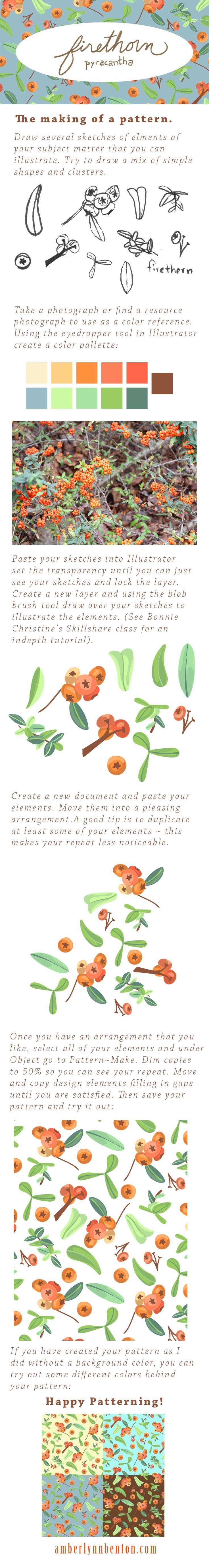A brief illustrated pattern making tutorial using Adobe Illustrator.
