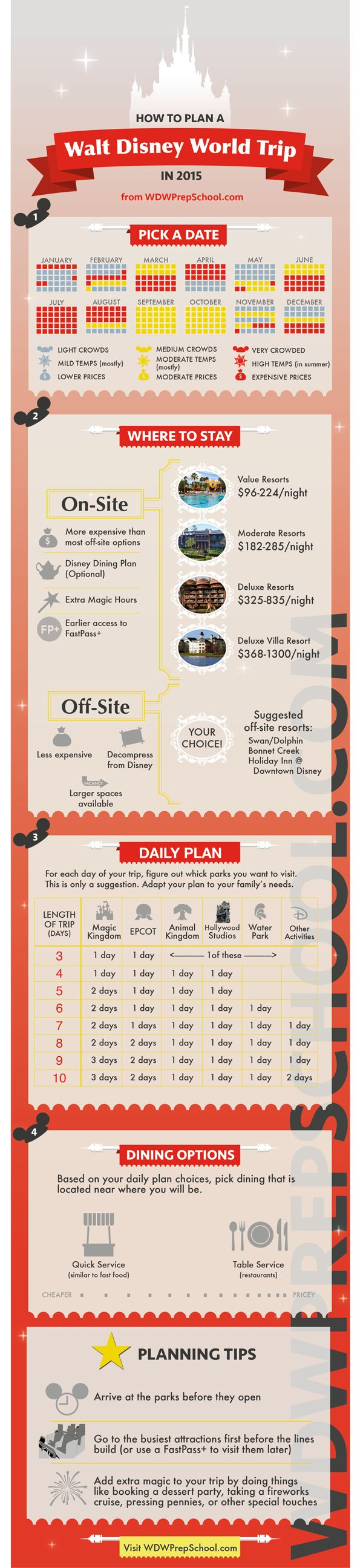 Infographic: how to plan a Disney World trip in 2015 from WDWPrepSchool.com