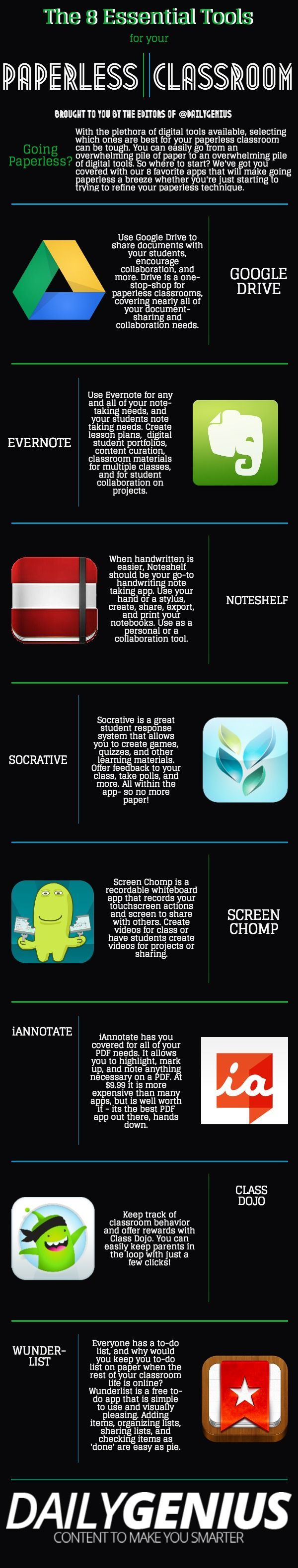 I use several of these apps, but also clearly have more I need to add to our classroom!