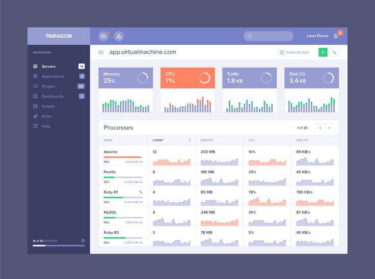 Dashboard Web App UI - Servers by Anton Aheichanka
