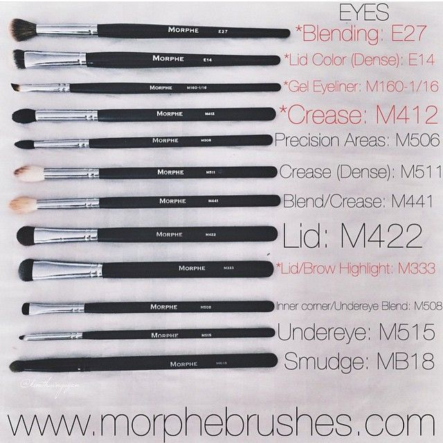 Our Morphe Girl @kimthainguyen shares her fave brushes for everything EYES  This is so helpful! Tag a friend below to share it. ✨www.morphebrushes.com✨ #morpheselfie