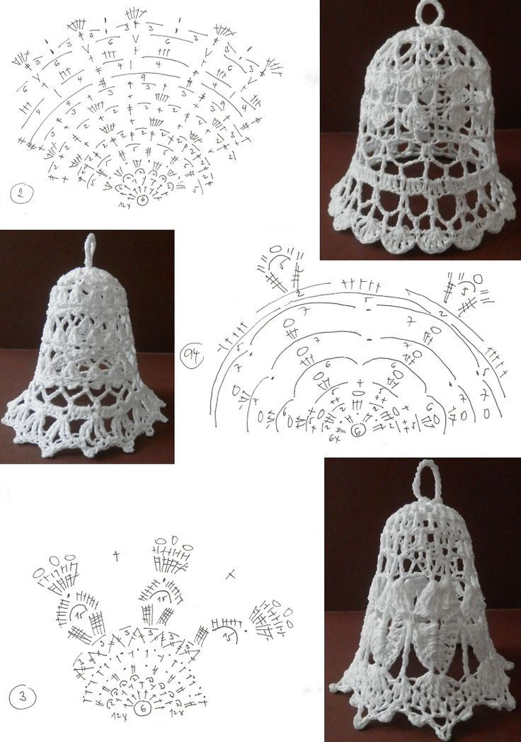 Free Crocheted Ornament Cover Patterns Usa Free S 16 Crocheted