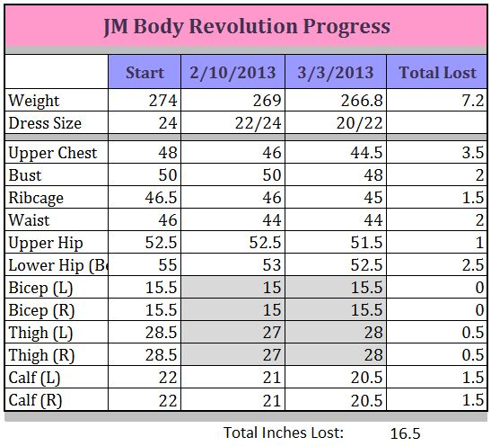 Jillian Michaels Body Revolution 30 Day Results Phase 2 Kickoff
