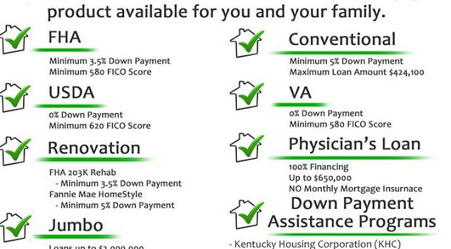 Down Payment And Credit Score Requirements For A Kentucky Fha Va