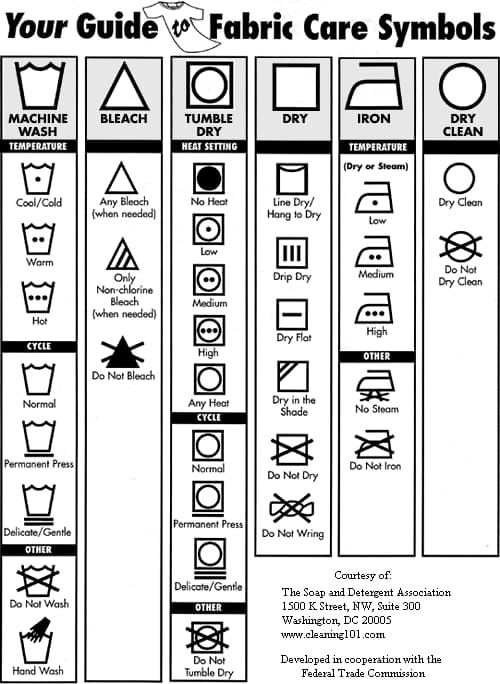 "Look at a few of the labels attached to your clothing and you're likely going to be a little confused what all those symbols mean. Bleach, machine wash, permanent press, tumble dry, hand wash, and 33 other graphical guides are about as clear as glyphs left by primitive humans (""Do Not Wring"" always looked like ""No Brach's Candy"" to me). Fortunately, the folks at the Soap and Detergent Association has released a fabric care chart to decipher their coding system. A larger, complete image below…"
