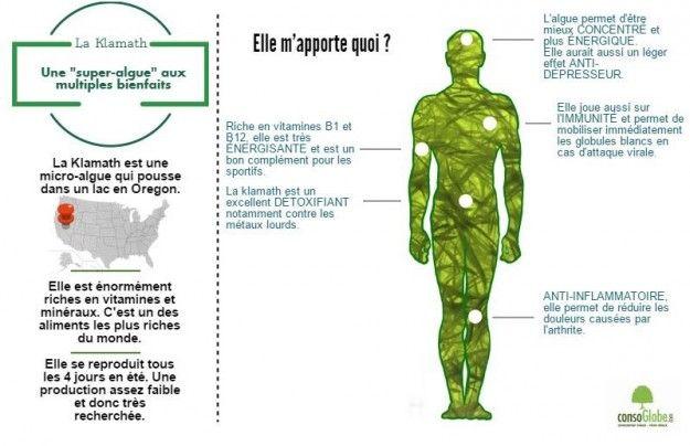 Qu'est ce que l'algue Klamath ?  L'algue Klamath, encore appelée algue bleu-vert ou AFA (d'après sa dénomination scientifique Aphanizomenom flos aquae) est une cyanobactérie  sauvage qui figure parmi les premiers micro-organismes apparus sur la terre. Elle est récoltée à l'état sauvage dans un écosystème unique et préservé, le lac Klamath supérieur, qui bénéficie d'une altitude élevée, de sédiments volcanique et d'un ensoleillement remarquable.