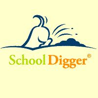 What is your school's grade? Moving to a new area and need to find out about the schools?  schooldigger.com
