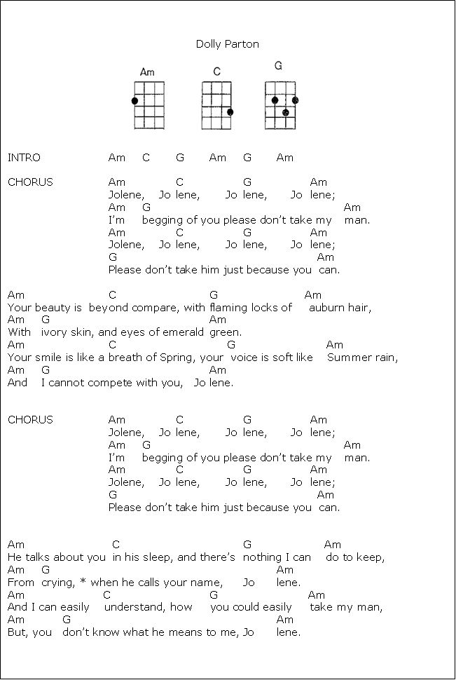 302 best ukulele obsession images on Pinterest | Sheet music, Songs ...