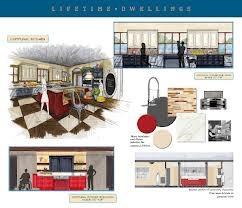 Interior Design Presentation Boardsu003d