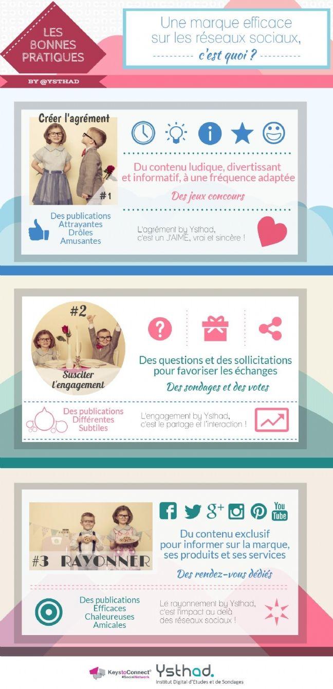 #Infographie | 3 clés pour être efficace sur les réseaux sociaux. #reseauxsociaux #socialmedia