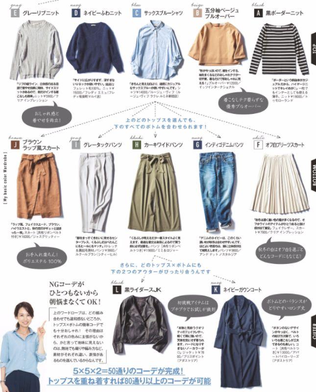 最大限着回しできるワードローブ!毎朝、着る服に困らないラインナップの揃え方 – sizuku-store.com