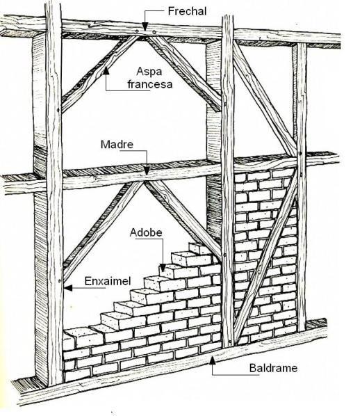 Sílvio ColinFoto Pedro Martinelli A alvenaria é uma técnica de confecção de muros utilizando tijolos, lajotas ou pedras de mão, aglutinados entre si por meio de uma argamassa. No período do Brasil …