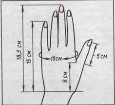 как вязать варежки. Crucial  measurements for well-fitted mittens.