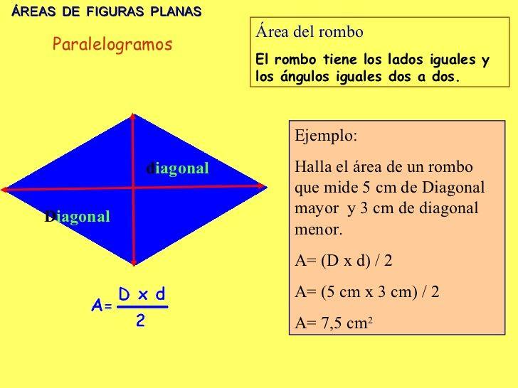 área De Un Rombo Area De Un Rombo Figuras Planas Planos