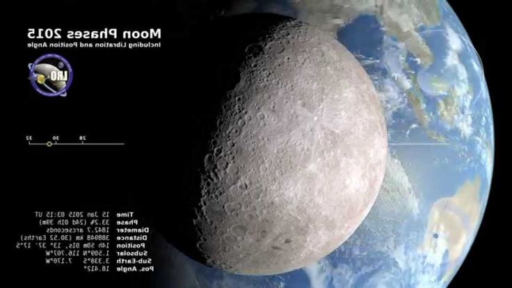 NASA Lets us see: Far side of the moon line (Video 1 ...