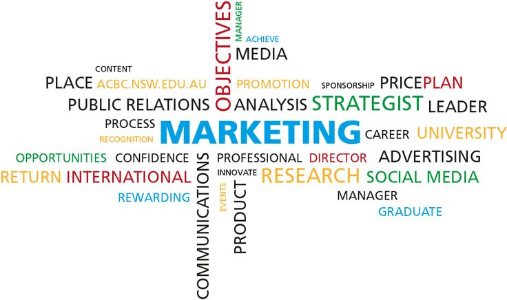 Study Advanced Diploma of Marketing BSB60507 Training Course