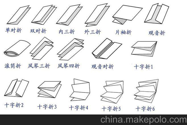 折页折法的搜索结果_百度图片搜索