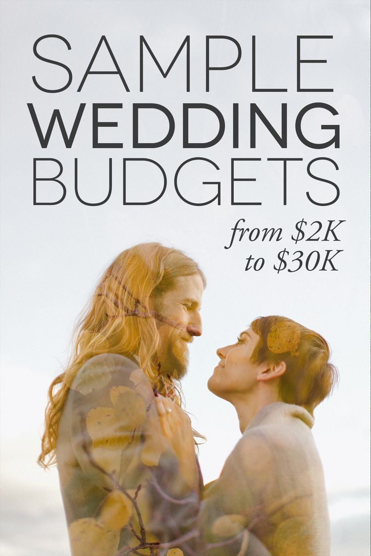 "A couple looking at each other with a double exposure, with text reading ""wedding budget breakdown"""