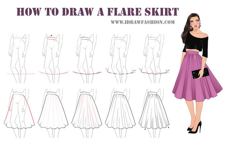 HOW TO DRAW A FULL SKIRTfashion drawing tutorial http://www.idrawfashion.com/clothes/basics-clothes/draw-flare-skirt/