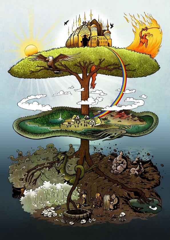 Waldorf ~ 4th grade ~ Norse Mythology ~ Yggdrasil ~ main lesson book