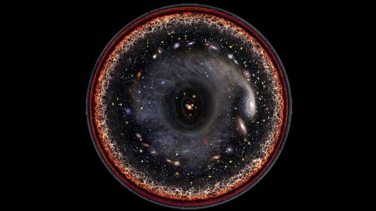 Here's the Entire Universe in One Clever Map