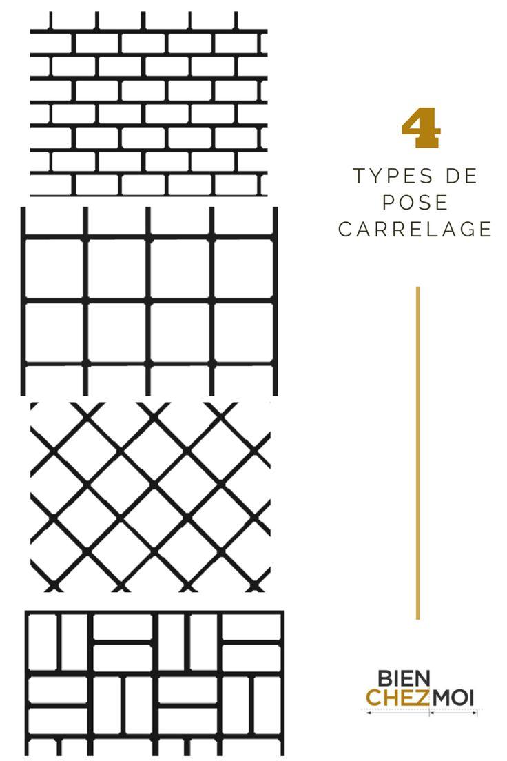 Prix Pose Carrelage Tarifs Au M2 Exemple De Devis Carreleur Poser Du Carrelage Carrelage Faience Salle De Bain