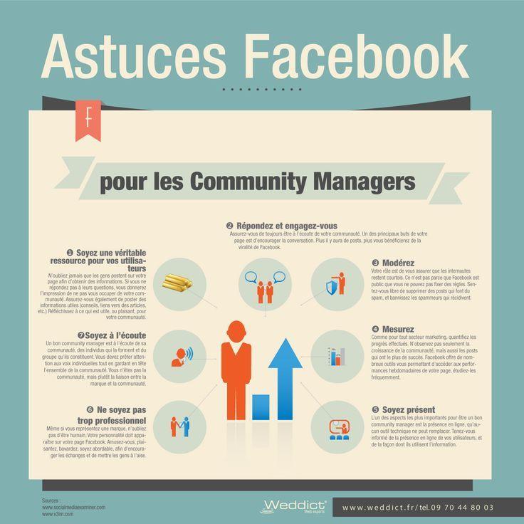 The 25+ best Social média ideas on Pinterest Aplicativos de - designer gerat smiirl facebook fans