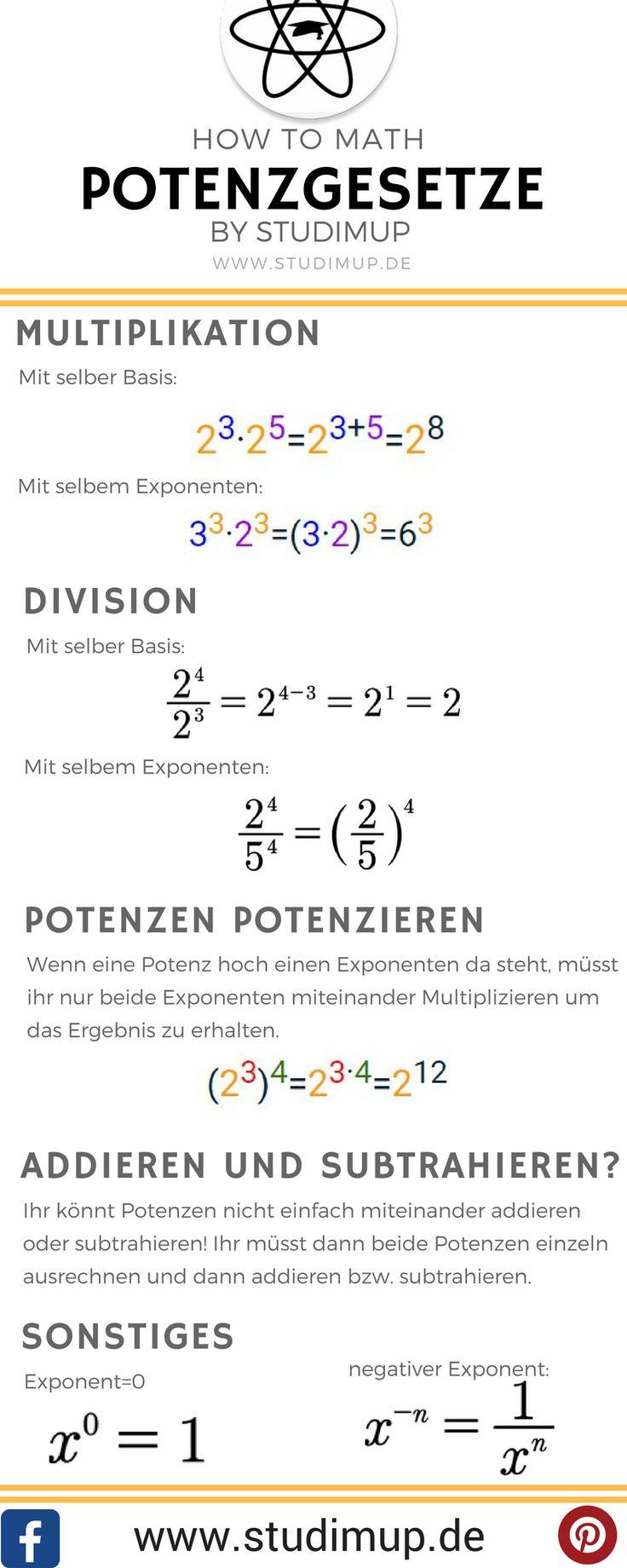 Potenzgesetze in einer Übersicht erklärt mit Beispielen. So rechnet man richtig mit Potenzen. Mathe Spickzettel von Studimup.