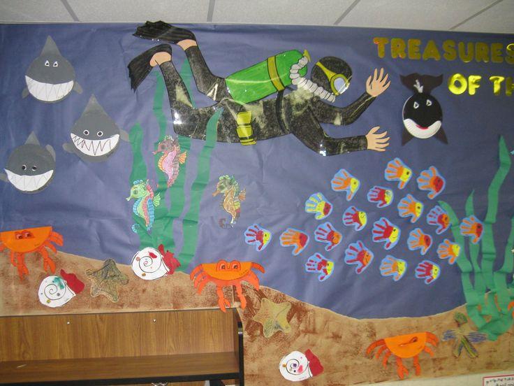 Ocean Bulletin Board Ocean In The Classroom Pinterest