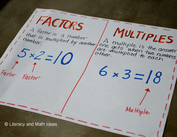 38 best images about Math - Factors and Multiples on Pinterest