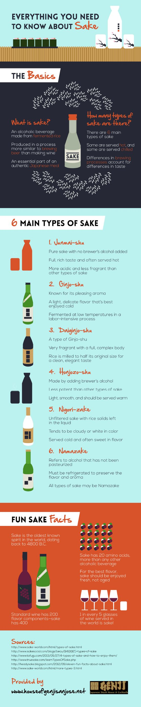 Ginjo-shu is a type of sake that is well-known for its pleasant smell. With its full, rich flavor, it is most often enjoyed hot. This infographic from a Japanese steakhouse in San Jose has more information about sake.