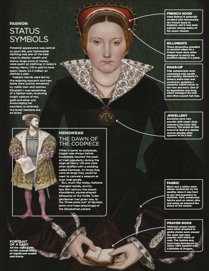 Tudor clothing facts http://www.pinterest.com/gabrielletudor/