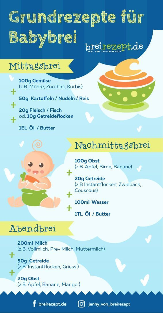Make Basic Recipes For Baby Porridge Yourself Baby Basic Porridge Recipes In 2020 Baby Food Recipes Homemade Baby Foods Homemade Baby