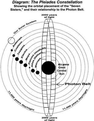 Sir Edmund Halley and The Pleiades Anomaly