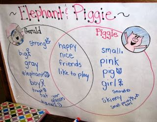 Scissors and Crayons: Elephant and Piggie