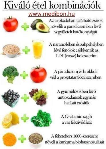Étel kombinációk