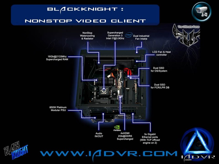 Innovation from IADVR.com Do you want to look at more than 100 cameras on a video client and support 4HDMI.
