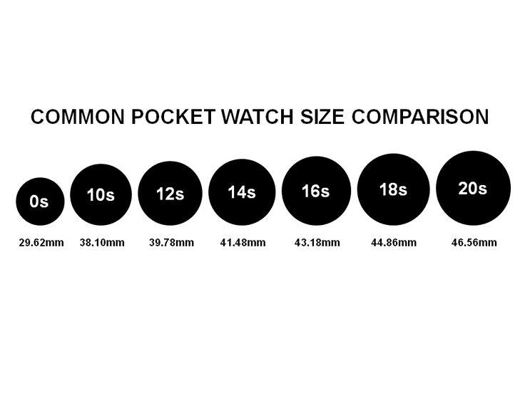 pocket watch size chart