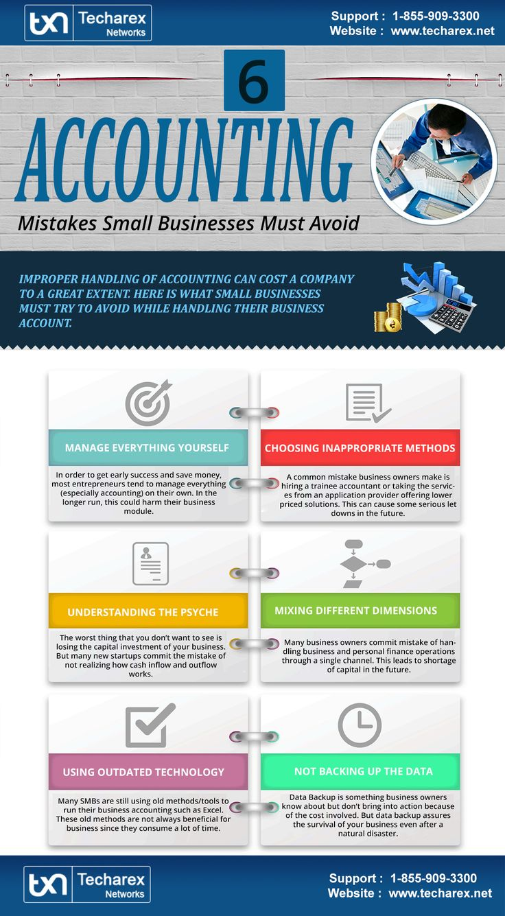 Mejores 16 imgenes de accounting tax solutions en pinterest 6 accounting mistakes small business must avoid if you are looking for cloud accounting software solutioingenieria Image collections