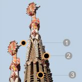 Structure and form - Sagrada Família
